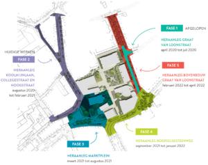 Werken Beringen-centrum plan